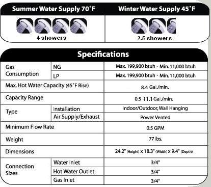 Noritz N-0841 Condensing Water Heating Unit