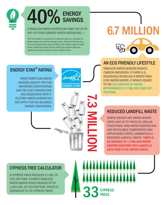 Benefits of Green