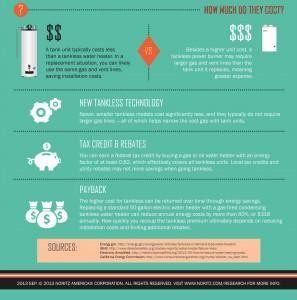 noritz tankless water heater price