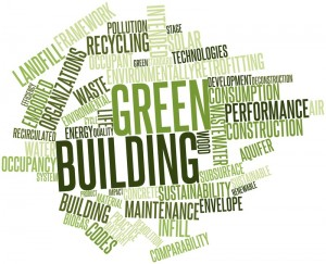 Noritz, words matter, green building, word cloud
