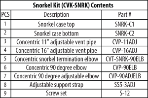 CVK-H Contents