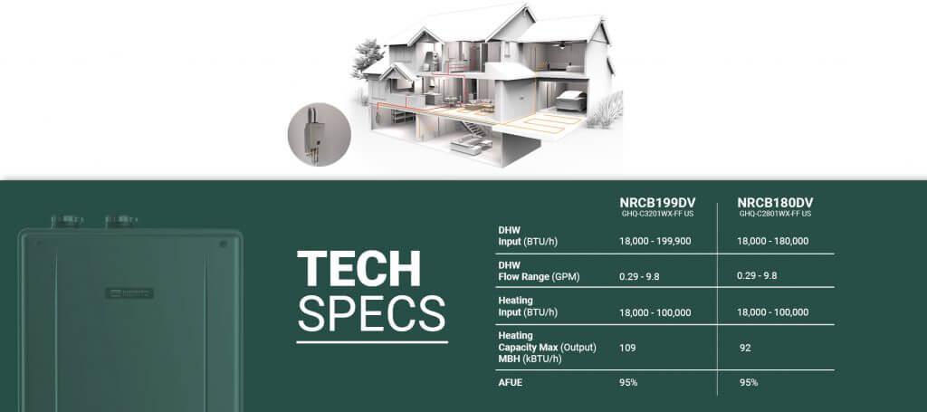 NRCB Combi Water Heater Boiler | Noritz
