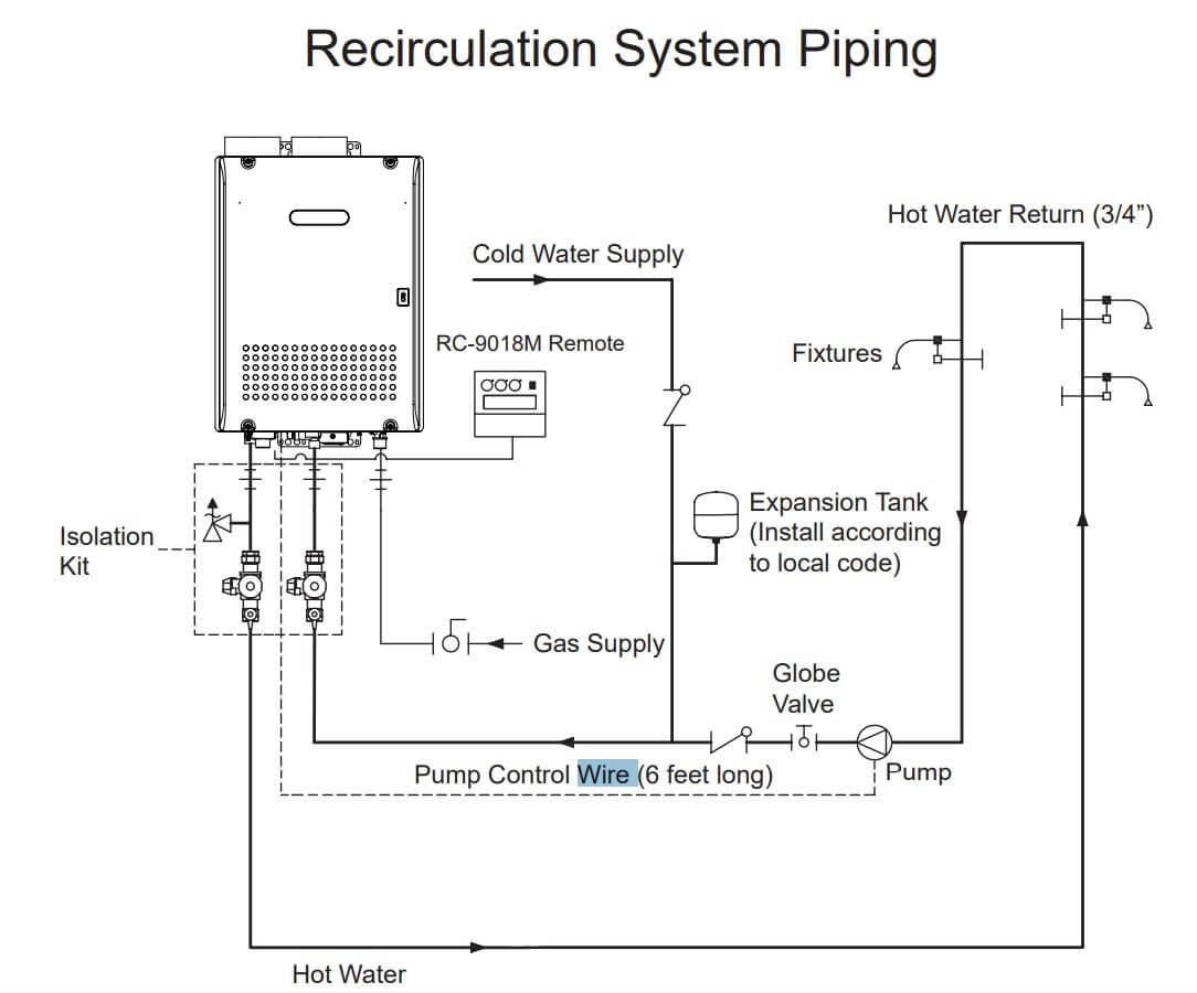 Noritz Plumbing Diagram Wiring Diagrams Schematic